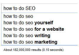 Keywords used for searching and SEO