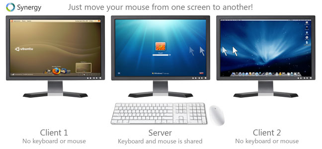 Controlling more than one computer using Windows, Mac or Linux